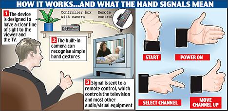 mando a distancia con gestos